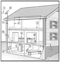 Electrical code diagrams - Download Books for Free PDF